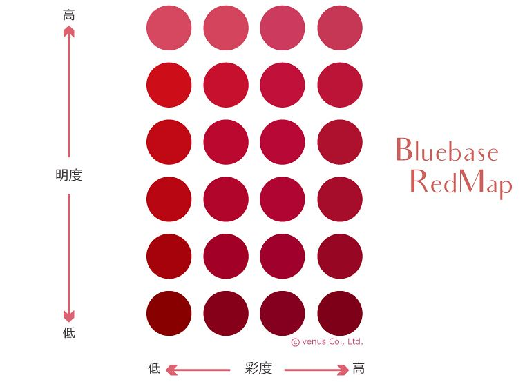 ブルーベースの似合う赤色早見表マップ