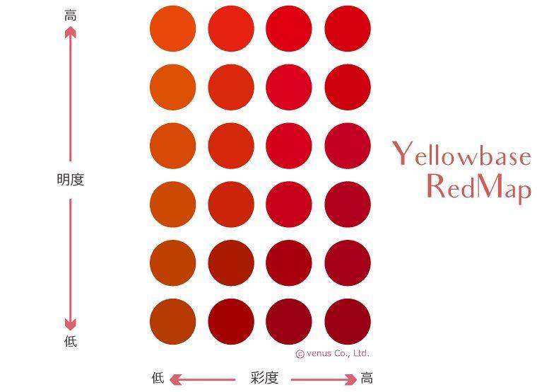 イエローベースが似合う赤色早見表マップ